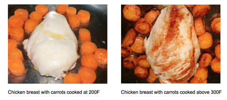maillard reaction in chicken when heated to 300F