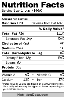 Peanuts Nutritional Information